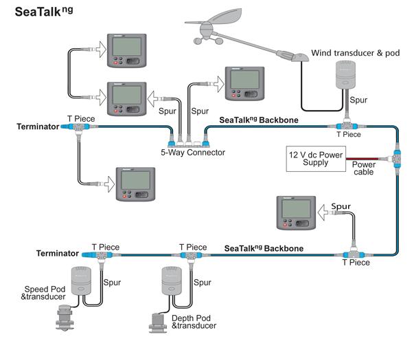 Схема подключения индикаторной