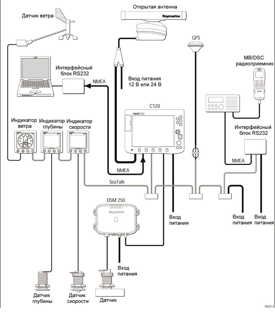 Типовые схемы подключения оборудования Raymarine